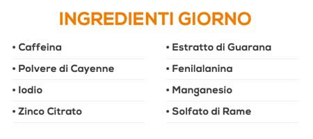 Phen24 Ingredienti
